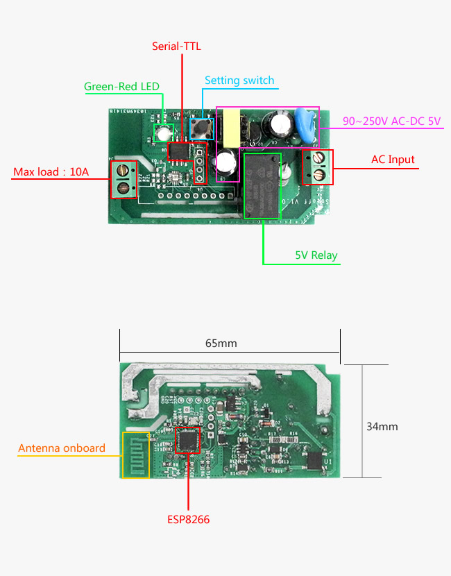 sonoff firmware tutorial to esp easy rutg3r com on off switch wiring diagram 3 pin kedsum remote on off switch wiring diagram
